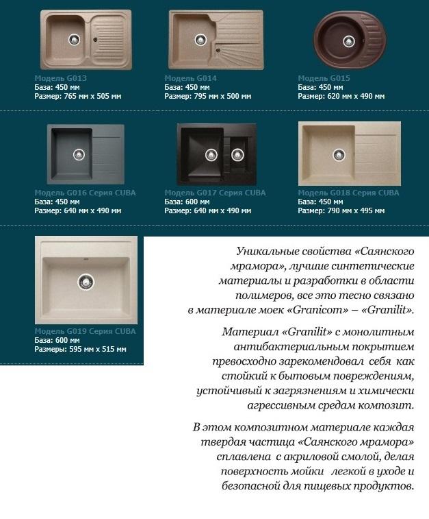 Мойка для кухни Алчевск