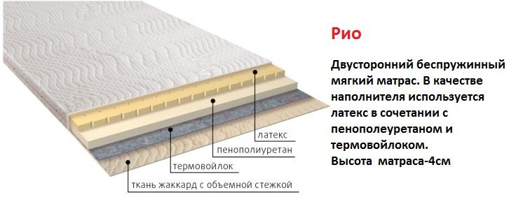 Матрас беспружинный Алчевск