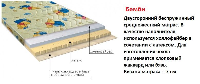 Детский матрас купить в Алчевске