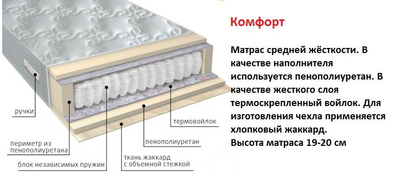 Матрасы Комфорт в Алчевске
